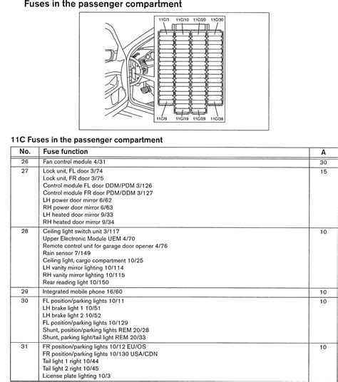 2006 volvo v70 fuse box diagrams wiring diagram schemes
