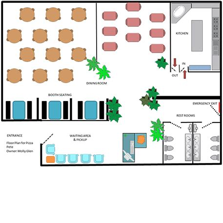 exle layout of a restaurant how to teach excel to middle school students
