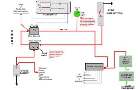 Newmar Rv Wiring Diagrams : 25 Wiring Diagram Images   Wiring Diagrams   Originalpart.co