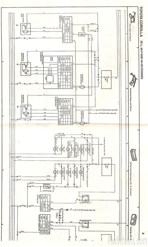 toyota levin wiring diagram wiring diagram with description