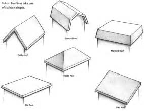 Types Of Roof Shapes Home Design Tips Up On The Rooftop