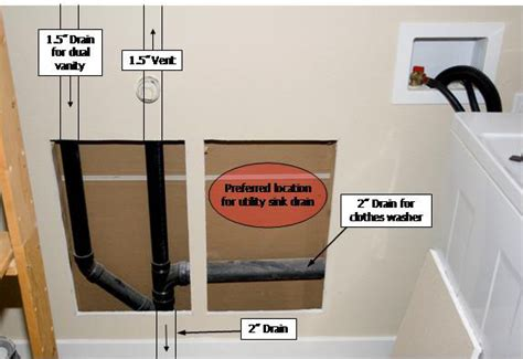how to install a utility sink in the basement adding laundry sink need help terry love plumbing