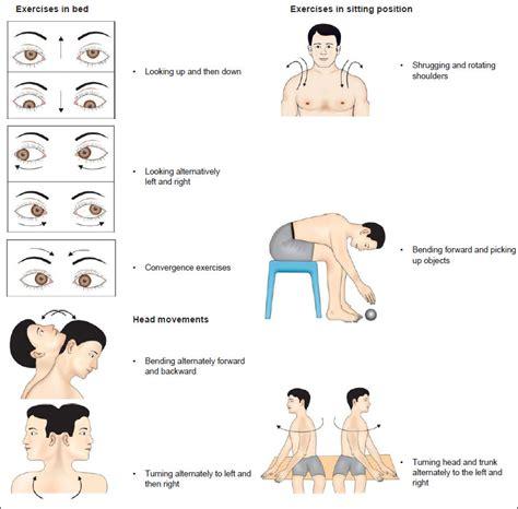 vestibular therapy exercises vestibular rehabilitation an overview ot general