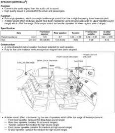 mazda cx 7 wiring diagram cx mazda free wiring diagrams