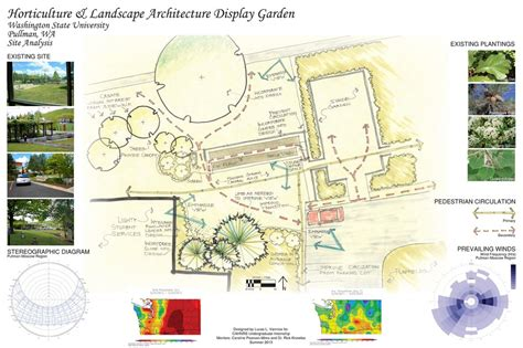 The Garden Analysis by Grass Garden Department Of Horticulture College Of