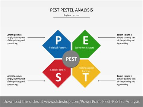 Pest Pestel Analysis Pest Template