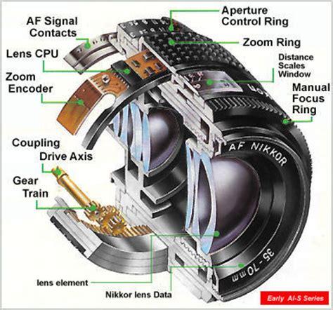 autofocus (af) nikkor lenses information reference libary
