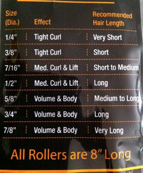 different size perm rods tips for choosing the right size flexi rods natural