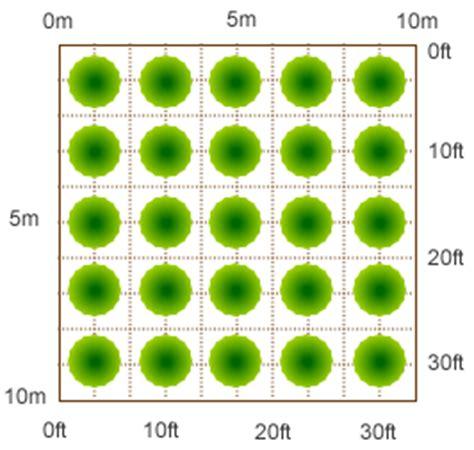 fruit tree spacing chart diagram of parked cars garage sports car elsavadorla