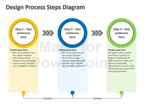 powerpoint template process process flow diagram editable powerpoint presentation