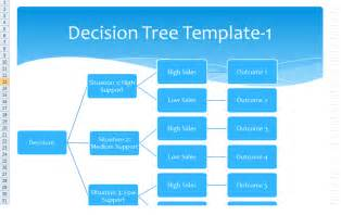 Decision Tree Template Visio by Decision Tree Diagram Template In Excel Project