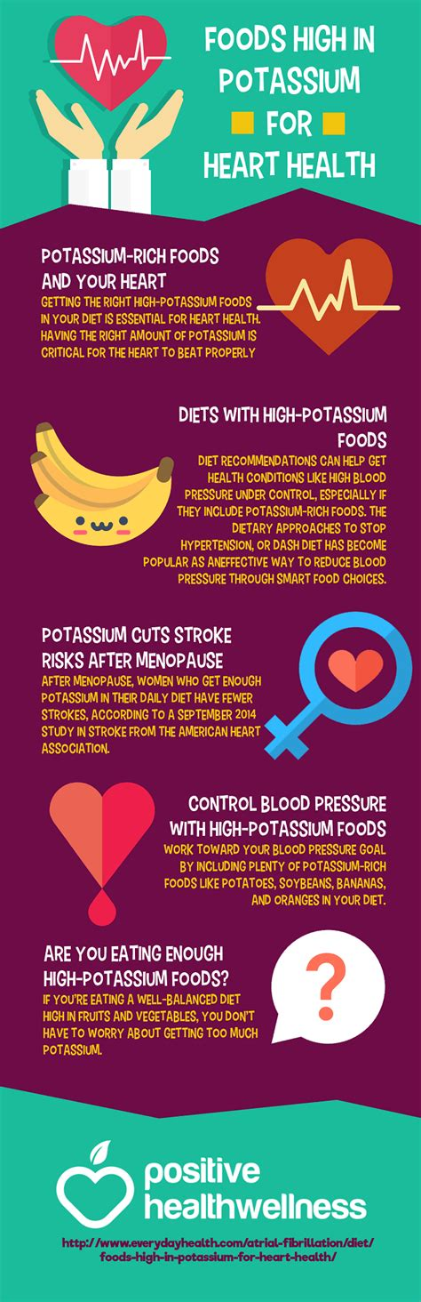 foods high in potassium for foods high in potassium for health infographic