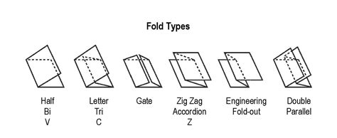 Kinds Of Paper Folding - fold types