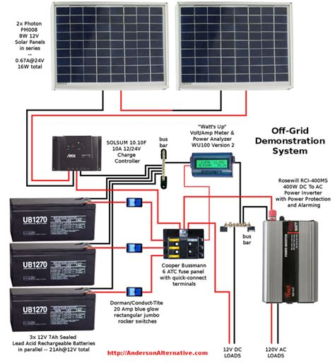 rv diagram solar wiring diagram cing r v wiring