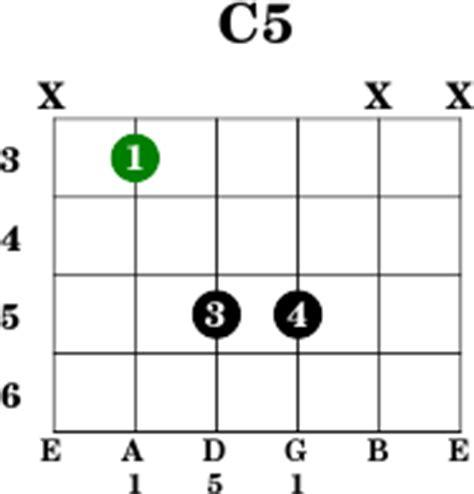 A Power Chord Guitar