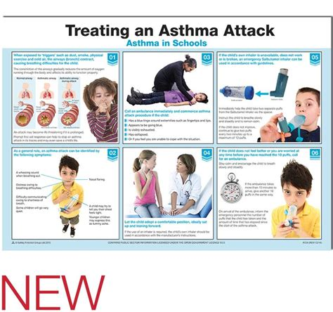 asthma attack treating an asthma attack poster safety aid