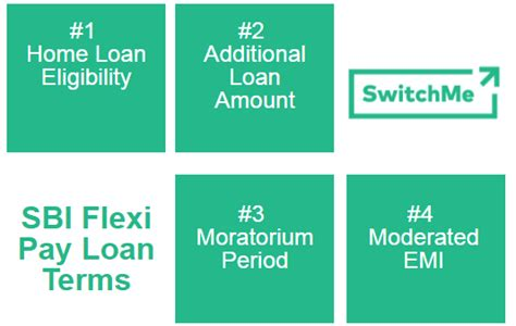 housing loan sbi eligibility sbi flexipay loan 4 terms you must know home loans everything you want to know switchme