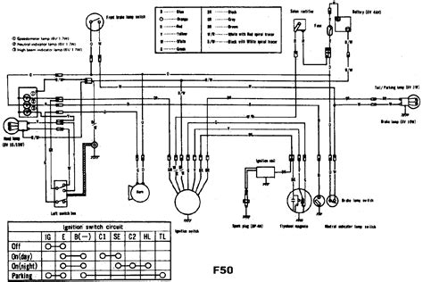 suzuki rv 125 wiring diagram wiring diagram and schematics