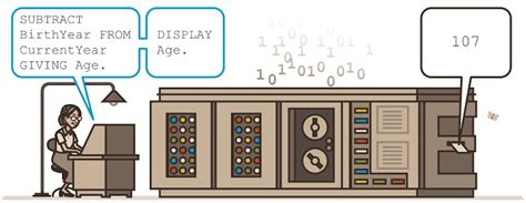 how to use engine 6 3 on doodle dug grace hopper s 107th birthday