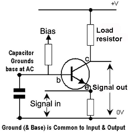 what does a resistor to ground do capacitor resistor to ground 28 images g7a01 bleeder resistors ham radio school capacitor