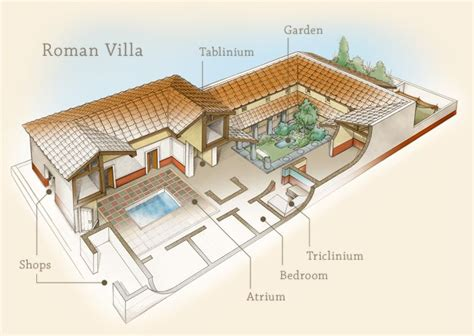 Ancient Roman Villa Floor Plan by Stunning Animations Show The Layout Of Roman Domus House