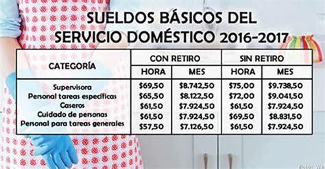 cual es el sueldo de una empleada domestica en el 2016 nuevo sueldo b 225 sico del servicio dom 233 stico 2016 2017 el