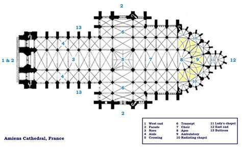 chartres cathedral floor plan cathedral floorplan