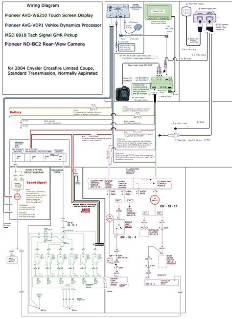 chrysler radio wiring diagrams within 1995 jeep stereo diagram techunick biz