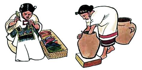 imagenes de mayas trabajando historia