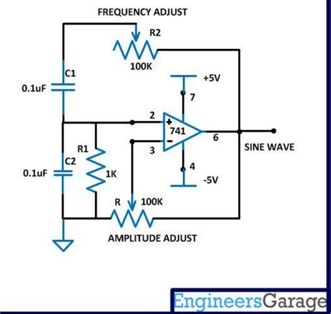 how to calculate the impedance on the low pass filter op impedance of an sine wave circuit electrical engineering stack exchange