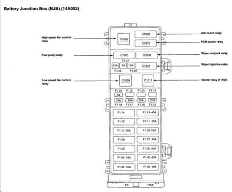 ford escape fuse panel wiring diagram shrutiradio ford