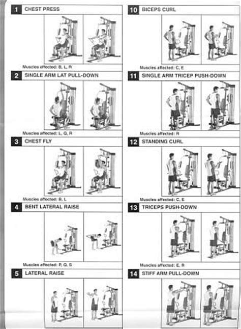 25 best ideas about workout chart on