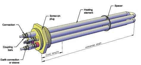 cool immersion heater diagram images electrical circuit