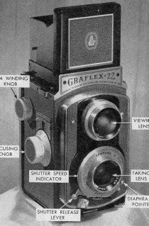 Graflex and Speed Graphic manual, Anniversary Speed