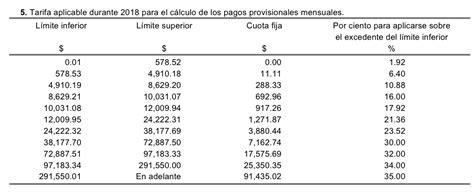 tarifa isr rif 2016 tarifa isr arrendamiento 2016 calculo del isr anual de