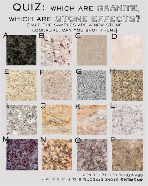 Effects Countertop Coating by Effects Quiz Graphic Ideas For Bathroom Remodel