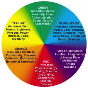 color light therapy color therapy for your house and workplace color is