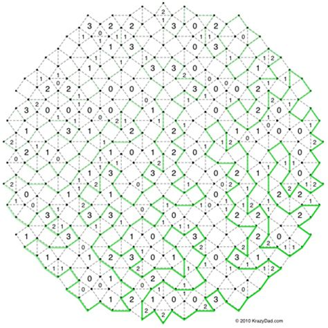 printable puzzles by krazydad slitherlink puzzles
