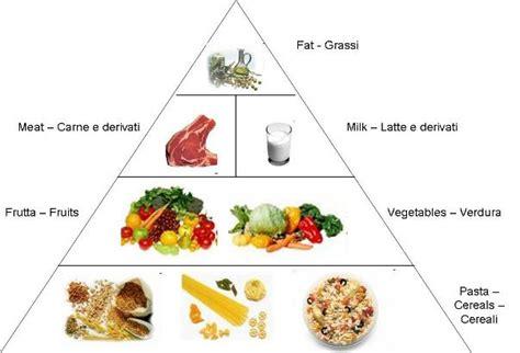 alimenti fanno alla prostata il latte fa lo dicono i nutrizionisti di harvard