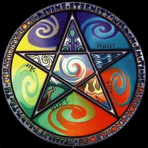 simbol spiritual  perlu kamu tahu artinya  tak