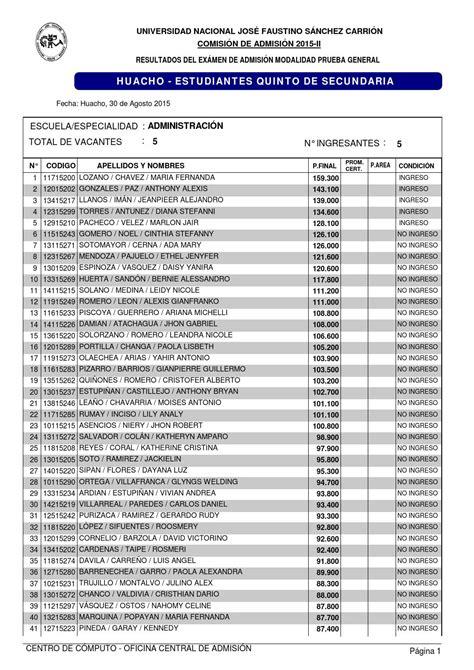 resultados examen de admision unjfsc modalidad ordinario 2015 resultados del ex 193 men de admisi 211 n huacho estudiantes