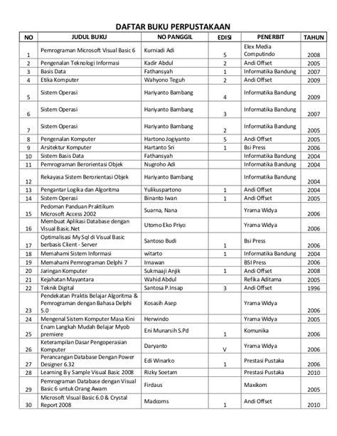 daftar buku perpustakaan