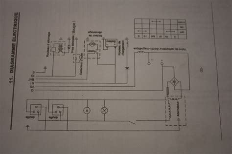 schema cablage inverseur groupe electrogene groupe electrogene en secours sur installation familliale