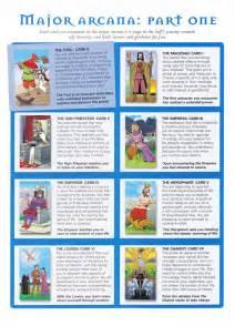 Lightning Tarot Card Meaning 25 Best Ideas About Major Arcana On Tarot