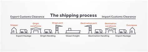 freight forwarder heres  quick overview transporteca