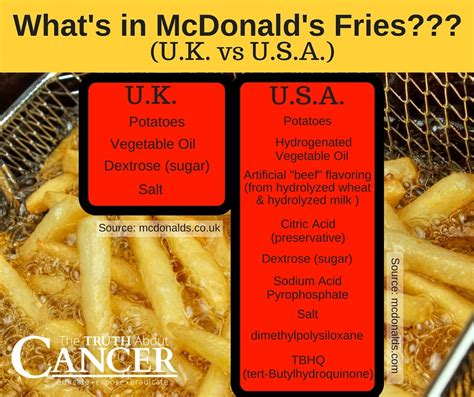 quality food does america the worst food quality safety