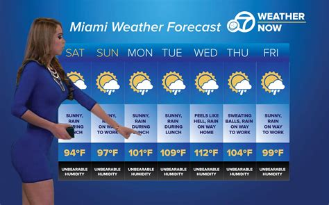 Step Weather A Day south florida weather forecast it s so damn i m
