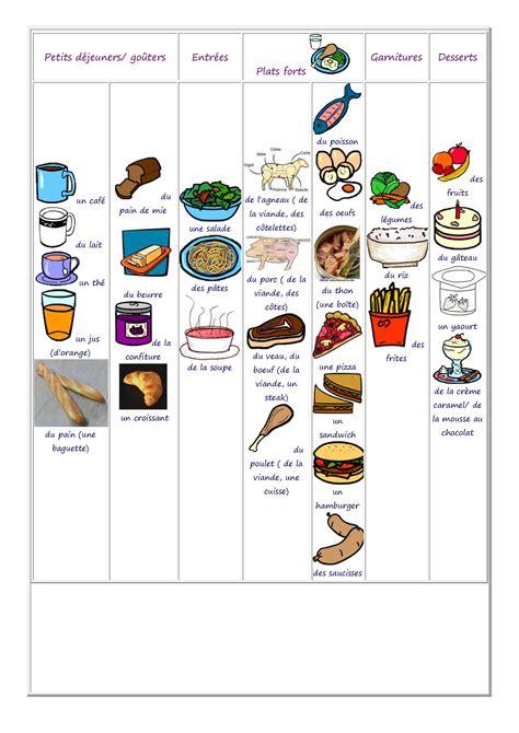 vocabulaire de la cuisine vocabulaire des aliments de la nourriture et de la