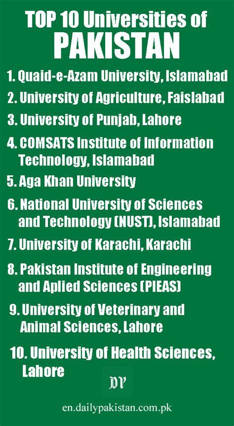 Top Mba Universities In Pakistan by Quaid E Azam Declared Best Varsity In Hec