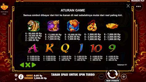 tips bermain slot  dragons terbaru  alienbolaslot agen slot